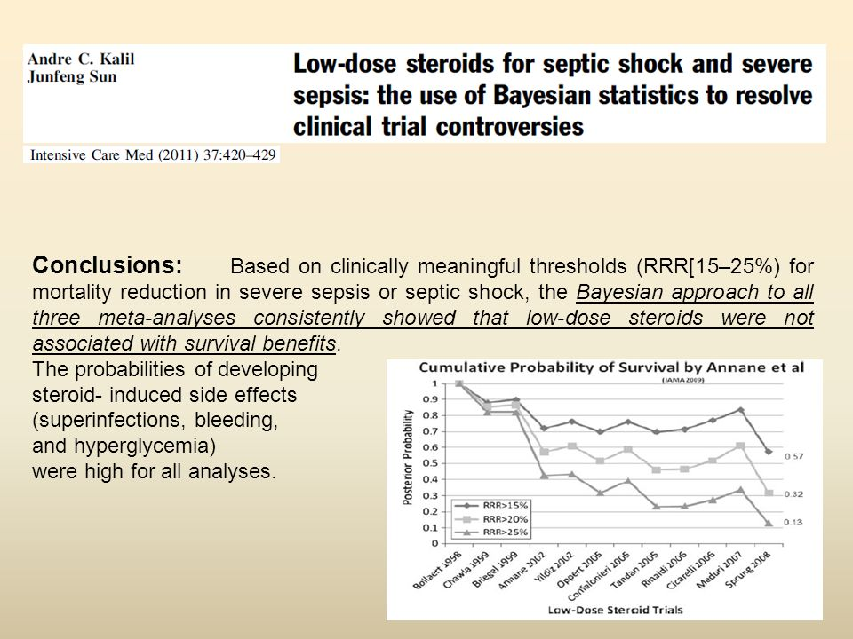 Conclusions: Based on clinically meaningful thresholds (RRR[15–25%) for mortality reduction in severe sepsis or septic shock, the Bayesian approach to all three meta-analyses consistently showed that low-dose steroids were not associated with survival benefits.